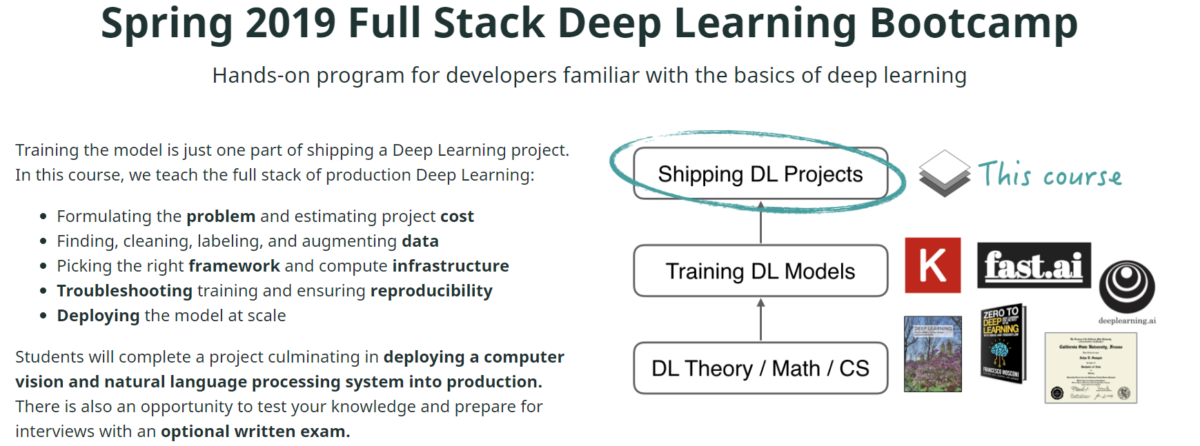 Full Stack Deep Learning