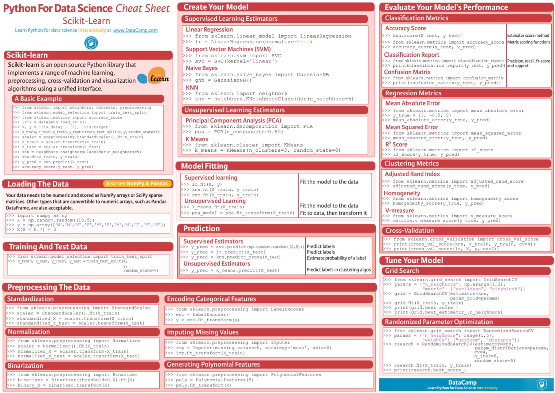 線上Python 教學網站 DataCamp 全攻略 sklearn